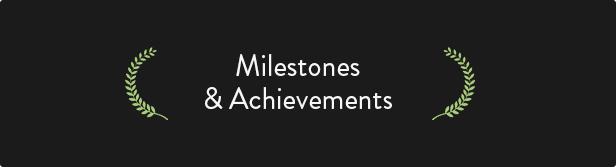 Kallyas milestones